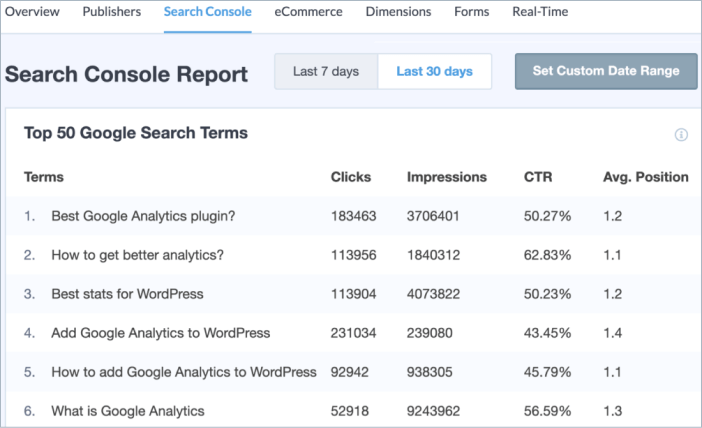 search console report in MonsterInsights